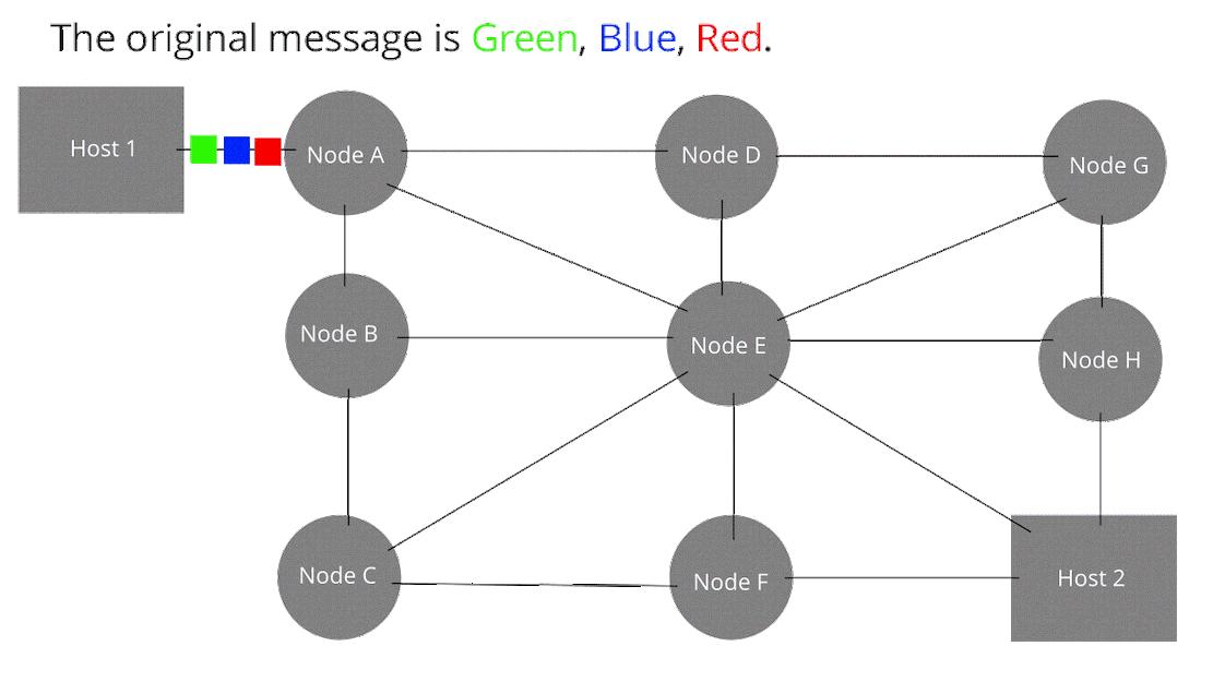 漫游互联网:蜂窝移动网络是什么-疑惑Tech